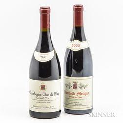 Mixed Cote de Nuits, 2 bottles
