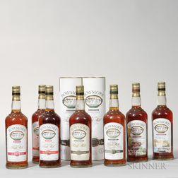 Mixed Bowmore, 9 750ml bottles
