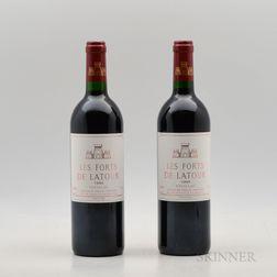 Les Forts de Latour 1995, 2 bottles