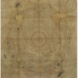 Indian Astrological/Astronomical Chart