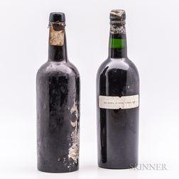 Port Duo, 2 bottles