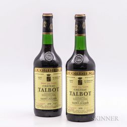 Chateau Talbot 1970, 2 bottles