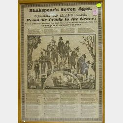 Framed Shakspears Seven Ages Print.