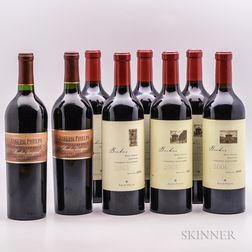 Joseph Phelps Backus, 8 bottles