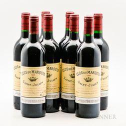 Clos du Marquis 1995, 8 bottles