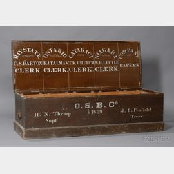 """Paint-decorated """"Ontario Steamboat Co."""" Box"""