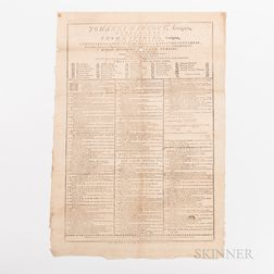 Twelve Mostly 18th Century Harvard College Graduation Theses and Exercise and Question Sheets.