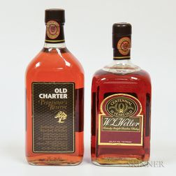 Mixed Bourbon Heritage Collection, 2 750ml bottles
