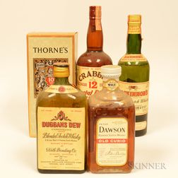 Mixed Scotch, 5 4/5 quart bottles