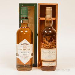 Mixed Single Malt Scotch, 2 750ml bottles (oc)