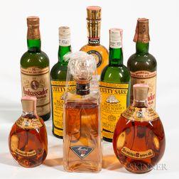 Mixed Blended Scotch, 1 quart bottle 6 4/5 quart bottles 1 bottle