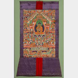 Thangka Depicting Shakyamuni