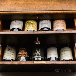 Coffret Chateauneuf du Pape Collection, 9 bottles (opc)