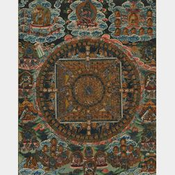 Thangka with a Mandala
