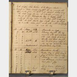 Journal Log Book