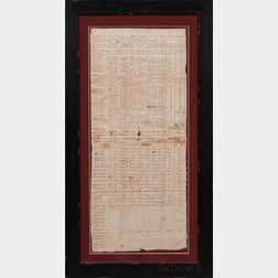 Manuscript Muster and Size Roll of Captain Benjamin Hoppins Company of Colonel John Tophams 1st Rhode Island Regiment, April 27, 1778