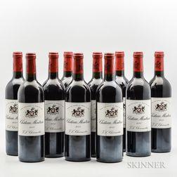 Chateau Montrose 2000, 10 bottles
