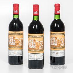 Chateau Ducru Beaucaillou 1981, 3 bottles