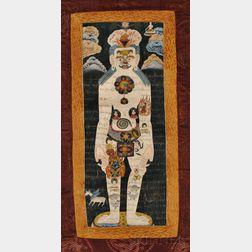 Thangka with Human Body