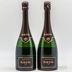 Krug Brut 2000, 2 bottles