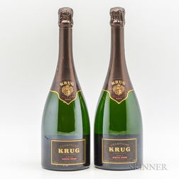 Krug Brut 1996, 2 bottles