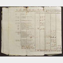 (Revolutionary War, George Washington's Tax Assessments)