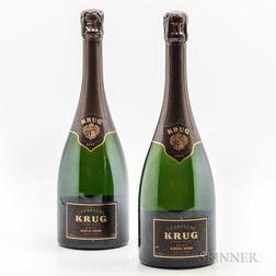 Krug 1996, 2 bottles