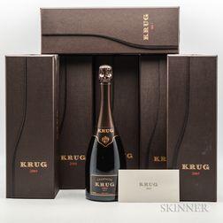 Krug 2003, 6 bottles (ind. pc)