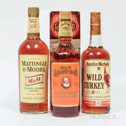 Mixed Bourbon, 1 quart bottle 2 750ml bottles (1 oc) Spirits cannot be shipped. Please see http://bit.ly/sk-spirits for more info.