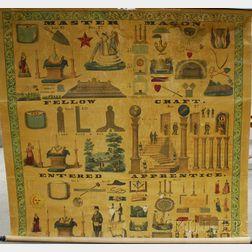"Large Masonic ""MASTER'S CARPET"" Lithograph Scrolled Chart"