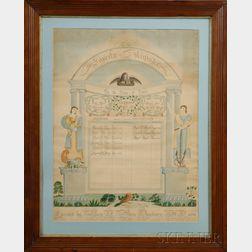Framed Ames Family of Duxbury, Massachusetts, Family Register