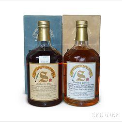 Mixed Dumpy Signatory, 2 750ml bottles