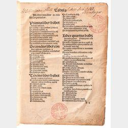 Duranti, Guillelmus (1230-1296) Rationale Divinorum Officiorum.