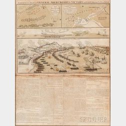 Egypt. Fairburn's Plan of General Abercromby's Victory in Egypt; March 8th, 13th, and 21st, 1801.