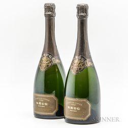 Krug 1982, 2 bottles