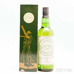 Lochside 20 Years Old 1981, 1 70cl (oc) bottle