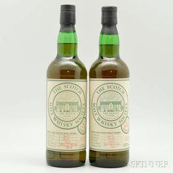 Mixed Scotch, 2 70cl bottles (owc)