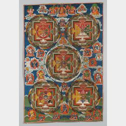 Thangka Depicting Five Mandalas