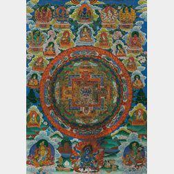 Thangka of Mahakala Mandala