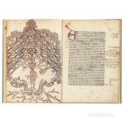 Andreae, Johannes (c. 1270-1348) Super Arboribus Consanguinitatis.