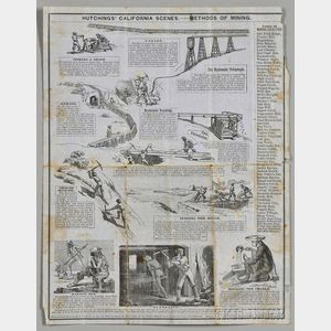 California Pictorial Letter Sheet, Hutchings' California Scenes, Methods of Mining