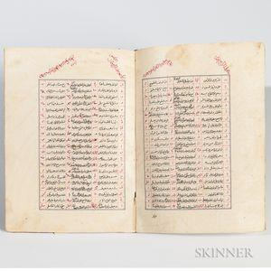 Arabic Manuscript on Paper, Ketab' al-Loghatá fi al-Arud, The Book of Words on Poetic Meter,   1245 AH [1829 CE].