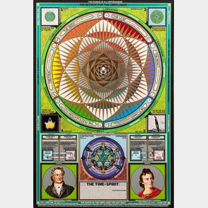 Sold for: $52,275 - Paul Laffoley (American, 1935-2015)      The Source of all Urphänomene