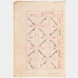 Persian Manuscripts on Paper, Seven Volumes.
