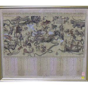 18th Century Hand-colored Dutch Celestial Map, Door Dit Hemels Pleyn