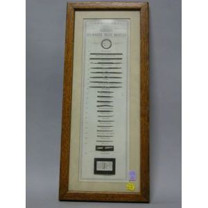 Oak Framed Display of the Processes in the Manufacture of Milwards' Helix Needles.