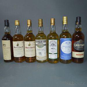 Mixed Mortlach, 1 700ml bottle6 750ml bottles
