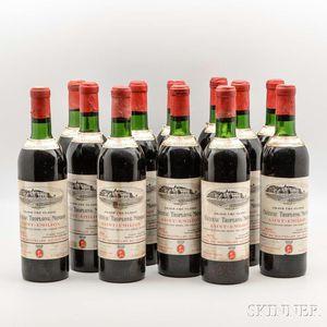 Chateau Troplong Mondot 1970, 12 bottles