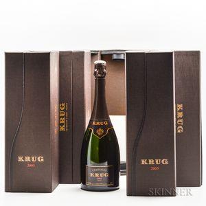 Krug 2003, 5 bottles (ind. pc)