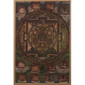 Thangka Depicting a Chakrasamvara Mandala